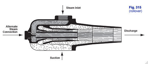 Figure 315A Circulating Heater sectional drawing with alternate steam connection